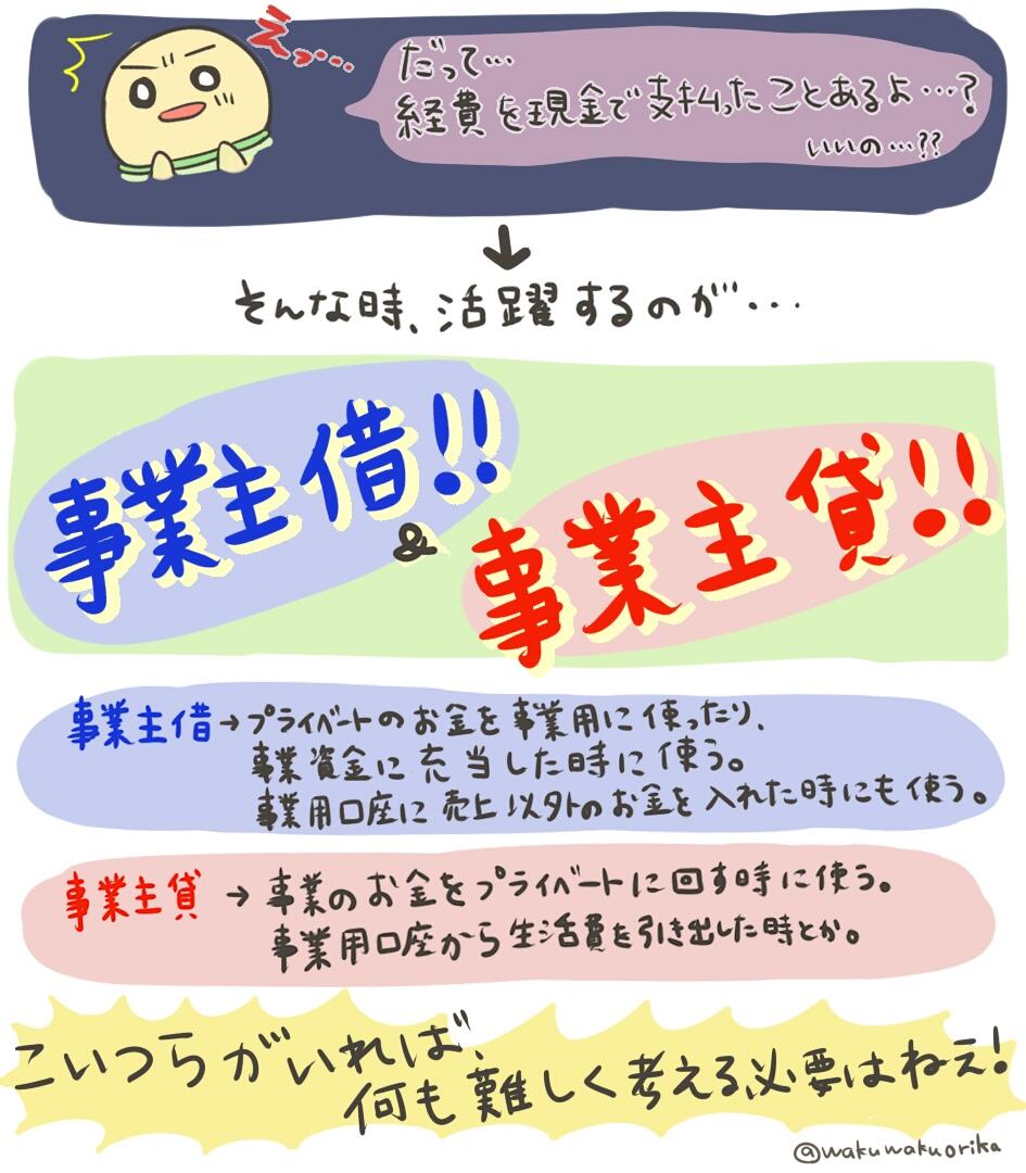 はじめての青色申告3