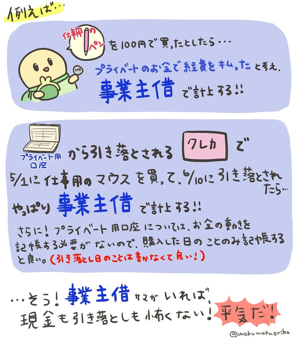 はじめての青色申告4